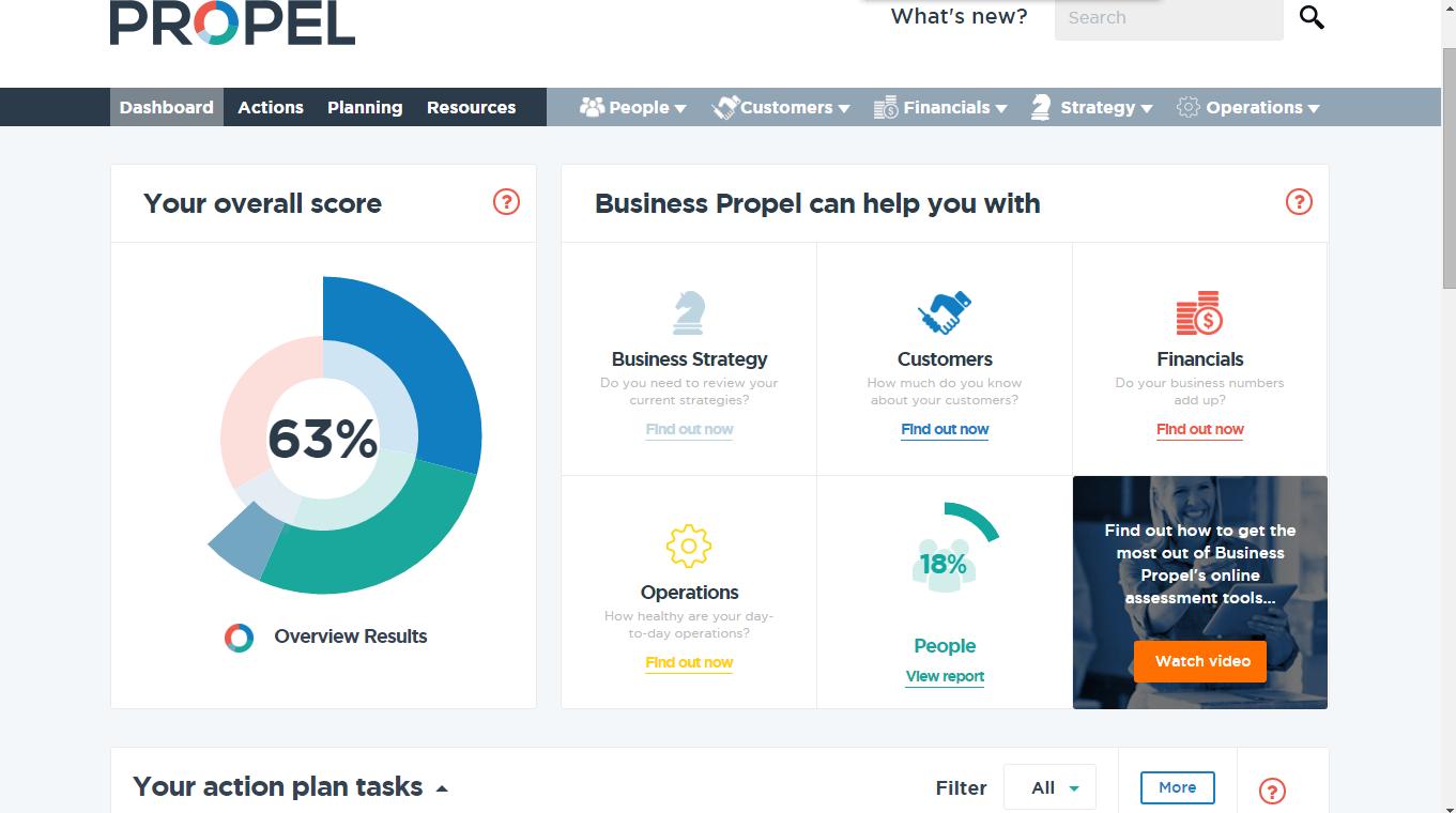 Propel商业计划管理系统